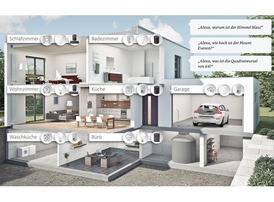 Starte mit HAMA in die Zukunft und steuere Dein Zuhause mit Alexa!
